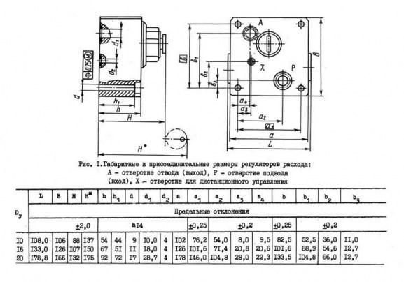 Габаритные и присоединительные размеры МПГ 55-25 М, МПГ 55-22 М, МПГ 55-24 М