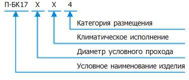 Структура условного обозначения пневмоблоков П-БК 17.06, П-БК 17.10, П-БК 17.16, П-БК 17.25