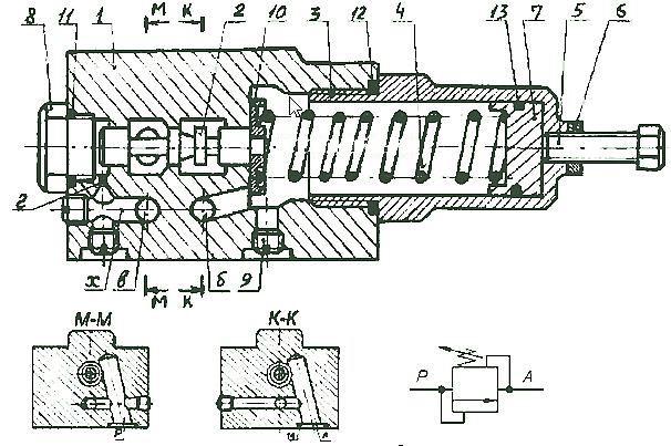 Принцип работы гидроклапанов давления (П)Г54-32