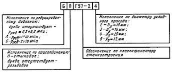 Структура условного обозначения клапанов редукционных Г57