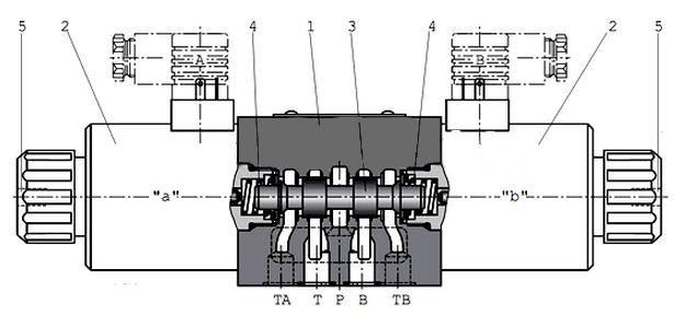 Принцип работы гидрораспределителей 1PE10 44 (ПЕ10 44)