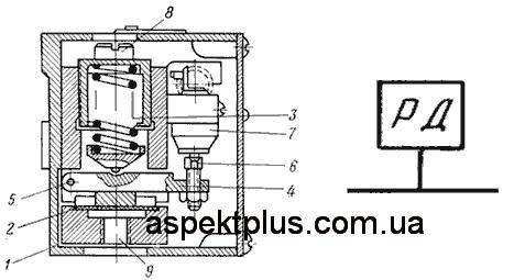 Принцип работы реле давления Г62-21, Г62-21М