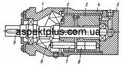 Устройство и схема работы гидромотора Г15-21Р, Г15-22Р, Г15-23Р, Г15-24Р, Г15-25Р