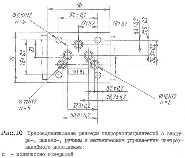 Монтажная поверхность распределителей Р102(Р103)