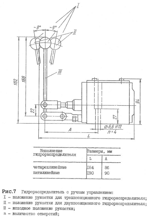 Габаритные размеры гидрораспределителей типа Р102, Р103