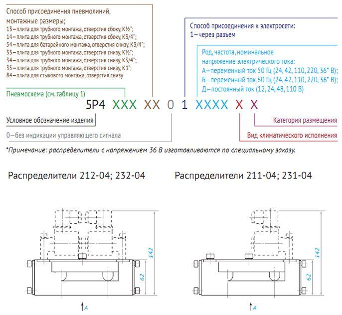 Структура условного обозначения распределителя 5Р4