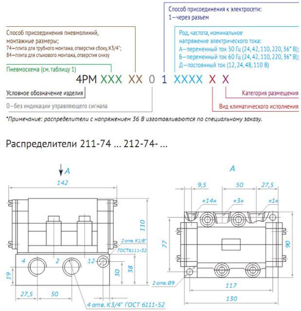 Структура условного обозначения пневмораспределителя 4РМ