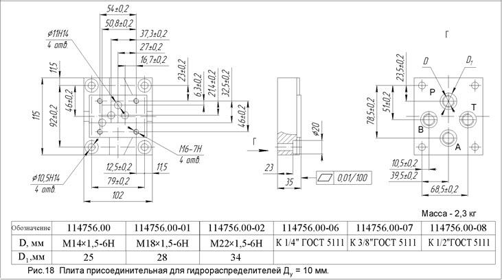 Плиты присоединительные гидрораспределителей ВЕ10, 1РЕ10, РХ10, ПЕ10