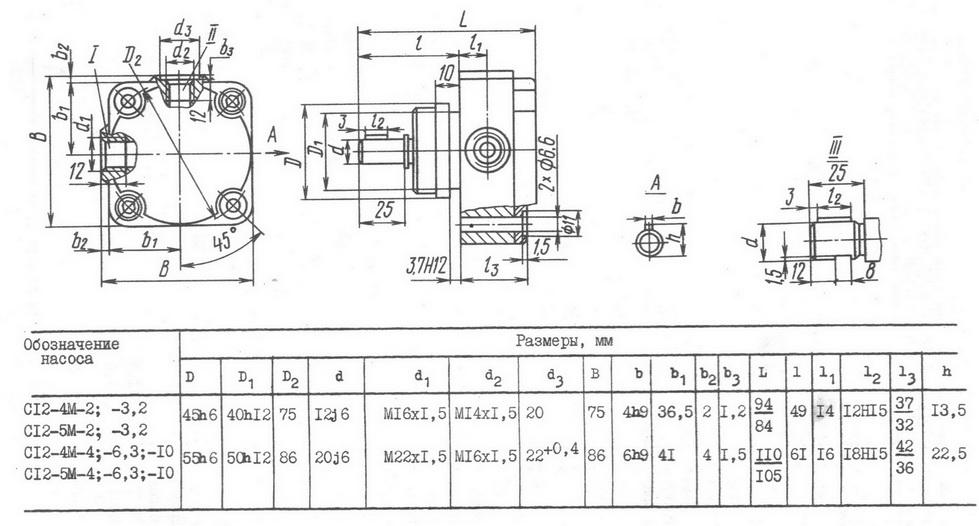 Габаритные и присоединительные размеры насосов С12-4М, С12-5М