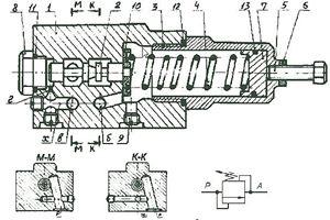 Принцип работы гидроклапанов давления (П)Г54-32(М)