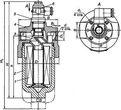 Устройство фильтров 1ФГМ32-32, 2ФГМ32-25, 3ФГМ32-25, 4ФГМ32-25