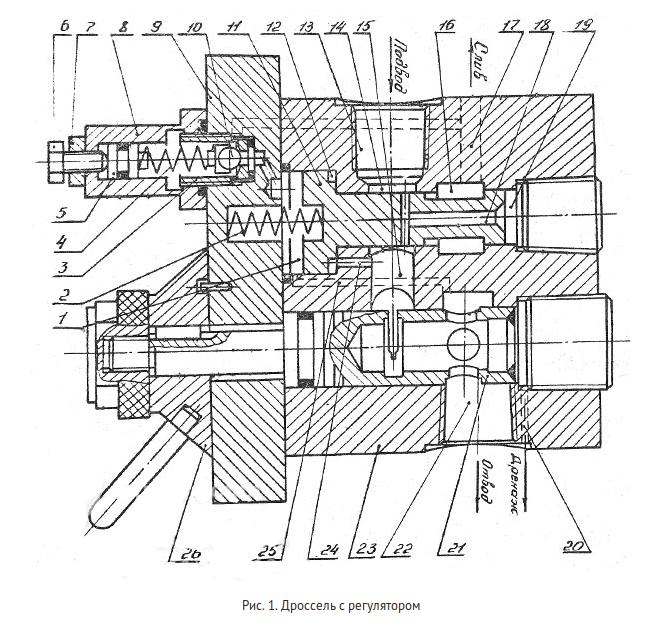 Конструкция и принцип работы Г 55-13, Г 55-14, Г 55-23, Г 55-24