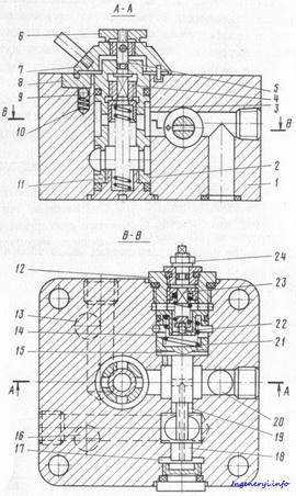 Конструкция и принцип работы МПГ 55-25(М), МПГ 55-22(М), МПГ 55-24(М)