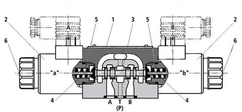 Принцип действия гидрораспределителей ВЕ6