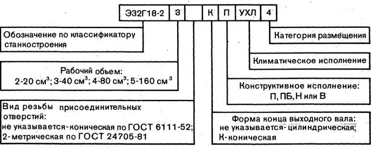 Структура условного обозначения гидроусилителей Э32Г18-2