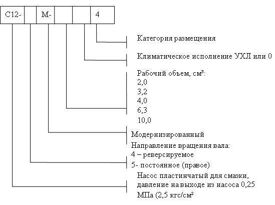 Структура условного обозначения С12 4М, С12 5М