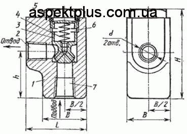 Конструкция клапанов обратных Г51-3, Г51-2