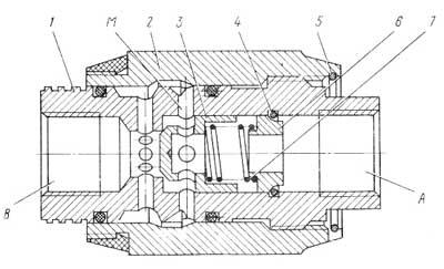 Конструкция гидравлических дросселей КВМК